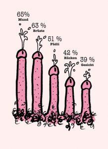 Sperma Schmeckt